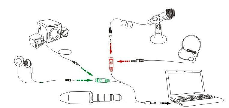 کابل تفکیک صدای میکروفون و هدست لپ تاپ