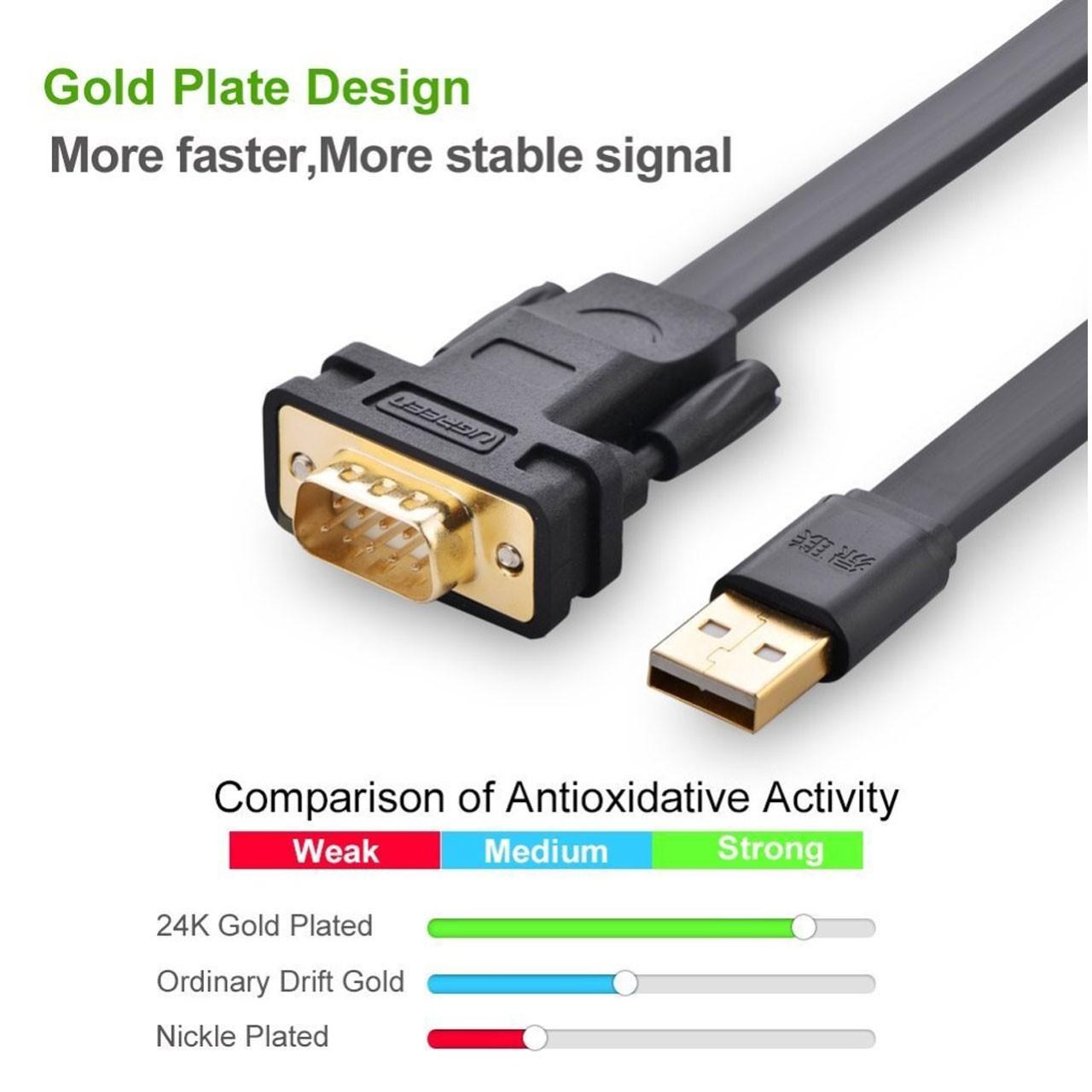 مبدل USB به RS232 یوگرین