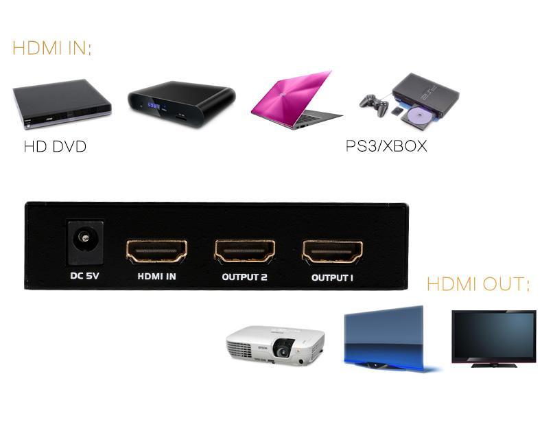 اسپلیتر 1 به 2 پورت HDMI