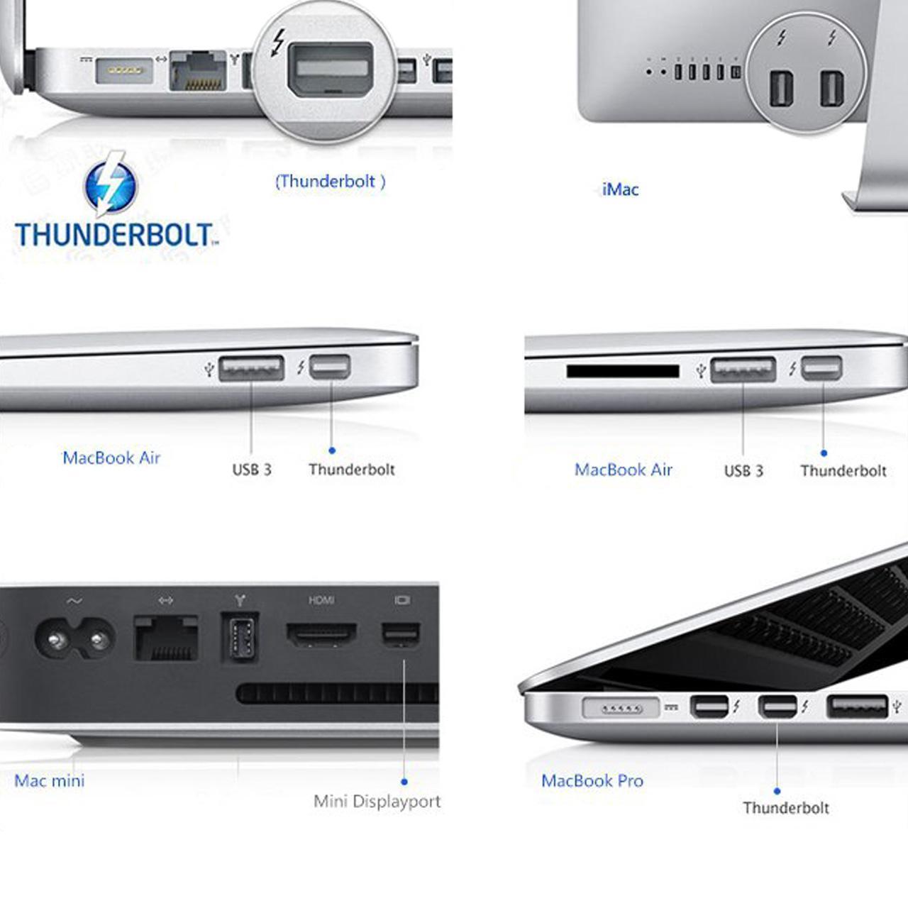 مبدل Mini Display Port به دو پورت HDMI و VGA مارک Ugreen
