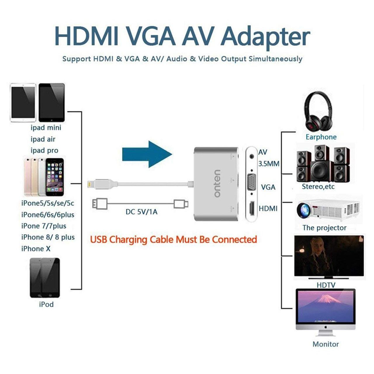 تبدیل LIGHTNING به HDMI و VGA برند ONTEN مدل ONT-7585C