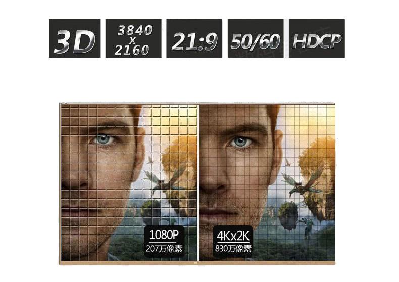 کابل HDMI ورژن 2 مارک CHOSEAL