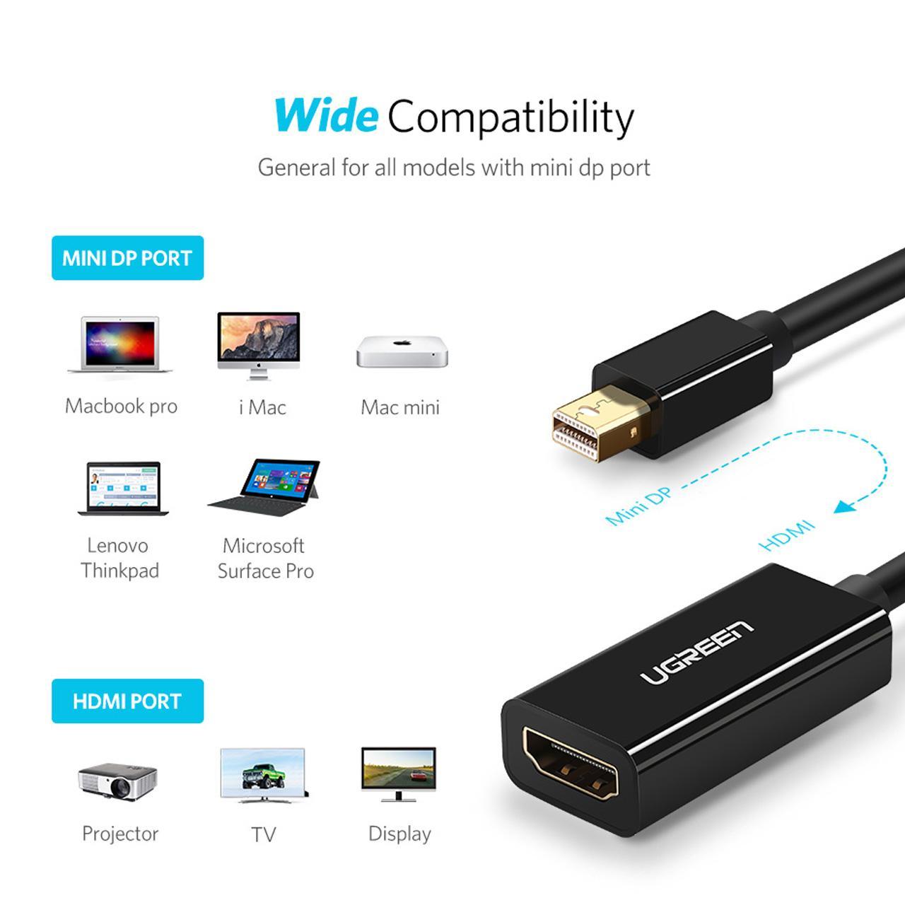 مبدل Mini Display به HDMI برند Ugreen