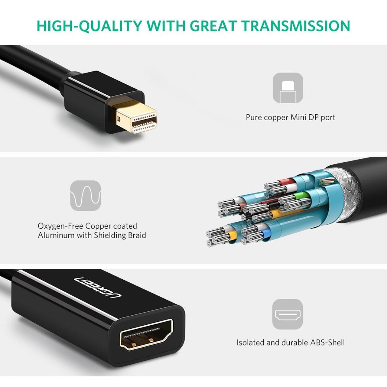 مبدل Mini DP به پورت HDMI مارک Ugreen مدل 10461