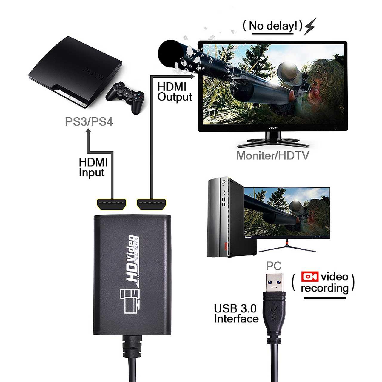 AY02 USB 3.0 to HDMI 1080p HD Video Capture