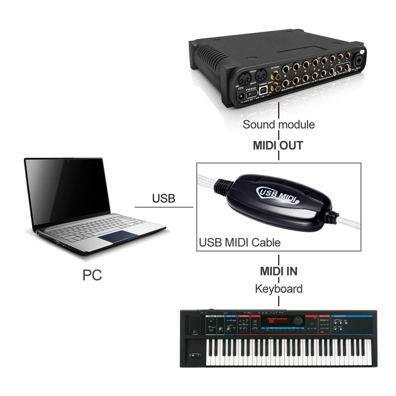 کابل اتصال USB به میدی برای پروگرام کیبورد و ارگ با کامپیوتر