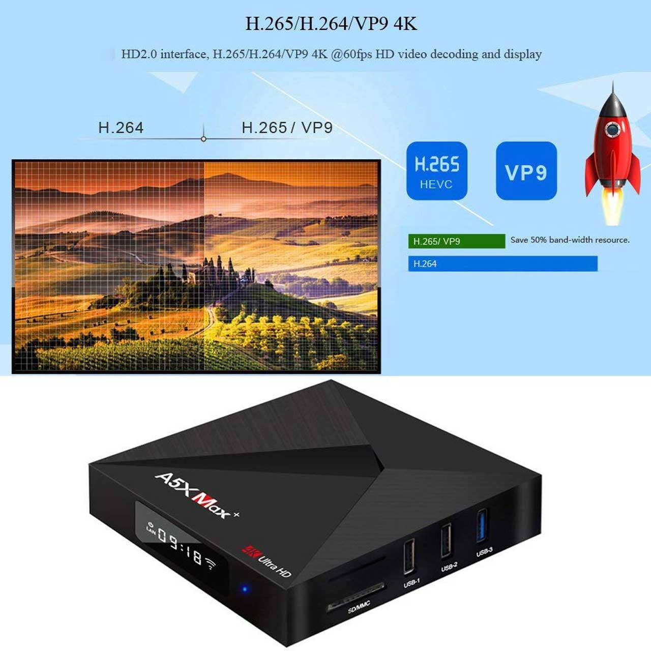مینی کامپیوتر اندروید A5X Max Plus tv box تی وی باکس اندروید