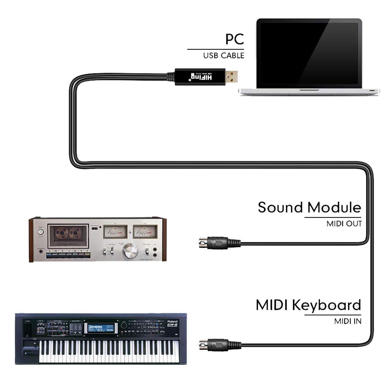 کابل تبدیل USB به MIDI hifing